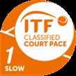 ITF1速